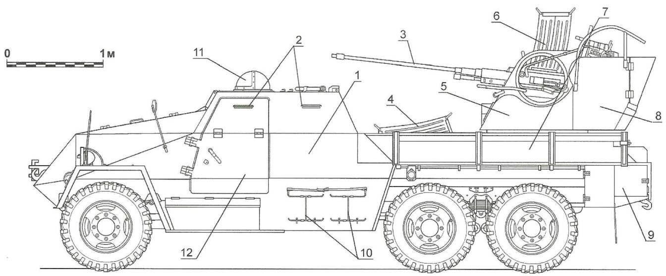 ЗСУ М53/59