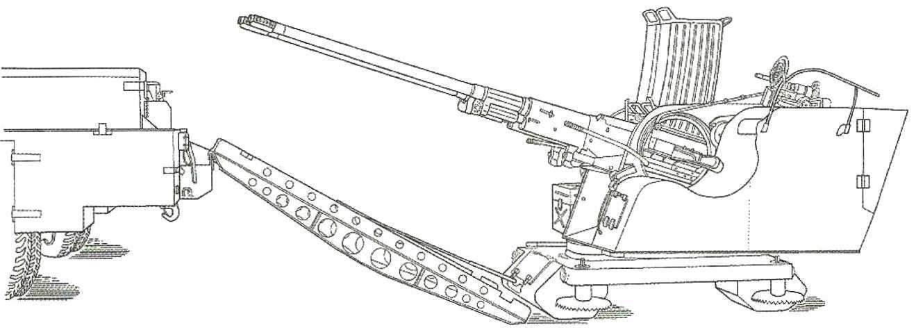 Схема погрузки артиллерийской части установки на борт с помощью специальных направляющих, тросов, лебёдки