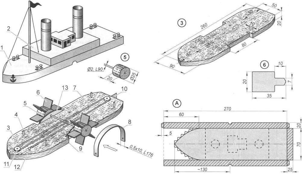 Рис. 1. Модель колёсного парохода