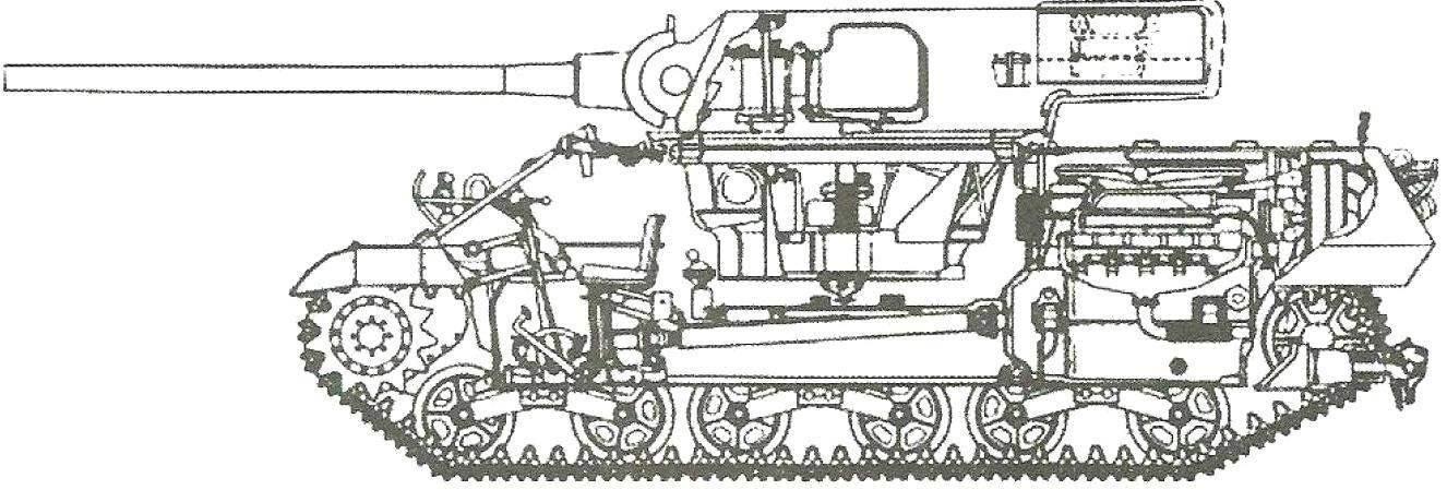 Схема оборудования САУ М36