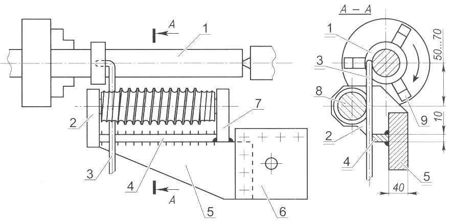 Схема навивки цилиндрических винтовых пружин с помощью копира