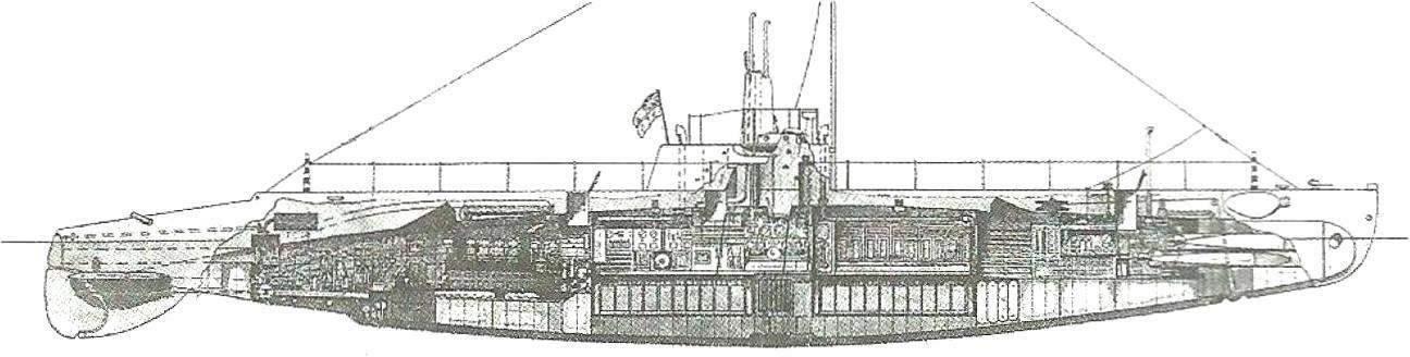 Подводная лодка тип С серия I, Англия, 1907 г.