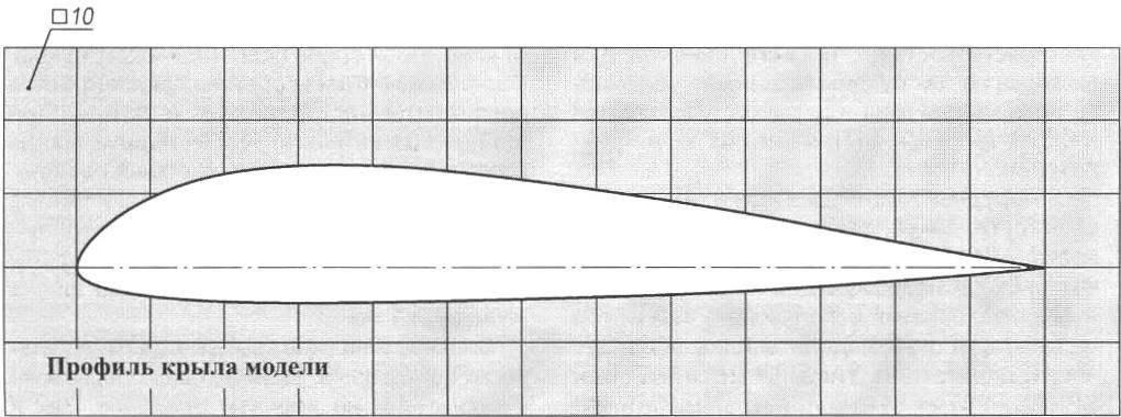 Профиль крыла модели