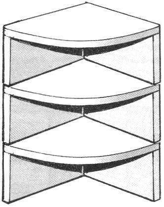 Fig. 2. The shelves of segments