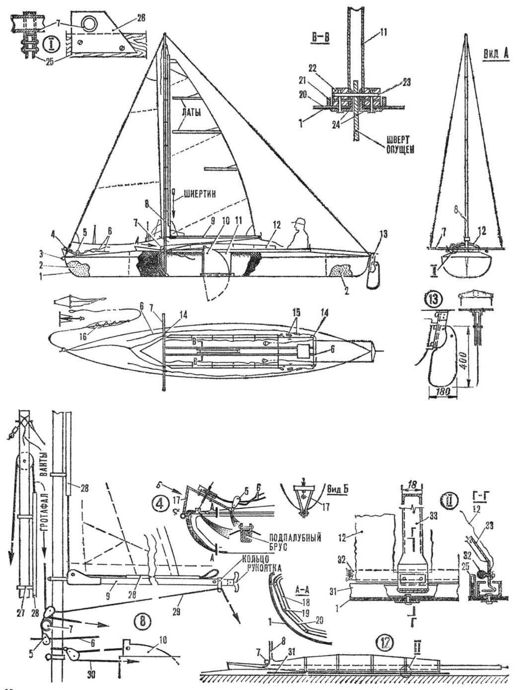 Схема парусника из байдарки