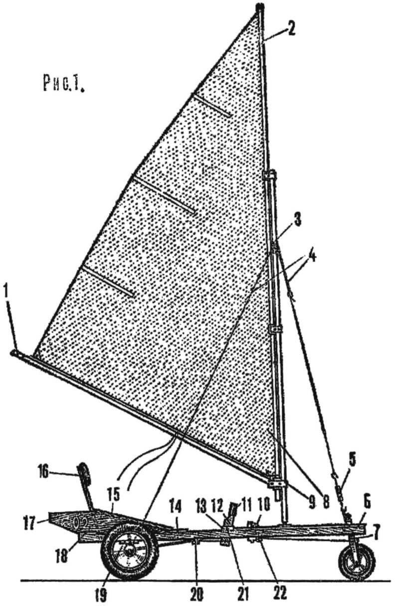 Рис. 1. Конструктивная схема сухопутного парусника