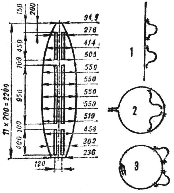 Рис. 3. Заготовка обтекателя объемом 35 л (на два «бревна»). Размеры даны без учета швов. Справа — порядок изготовления обтекателя.