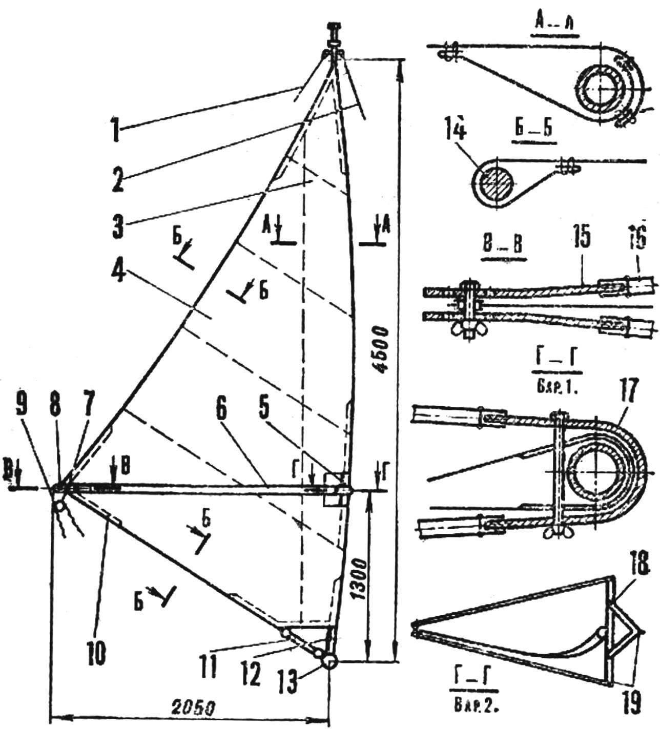 Подвесной универсальный парус Антеро Катайнена (Проекты) 49