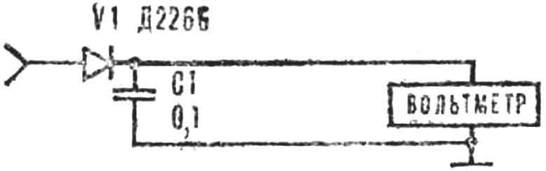 Рис. 2. Схема для измерения