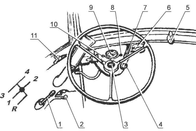 The basic controls a little micro-car