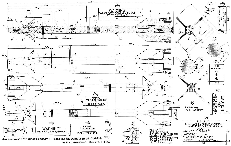 Американская УР класса «воздух — воздух» Sidewinder (mod. AIM-9M)