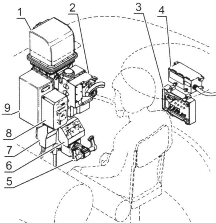 Оборудование рабочего места наводчика