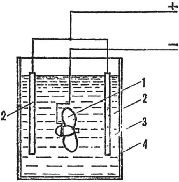 Рис. 4. Гальваническая ванна