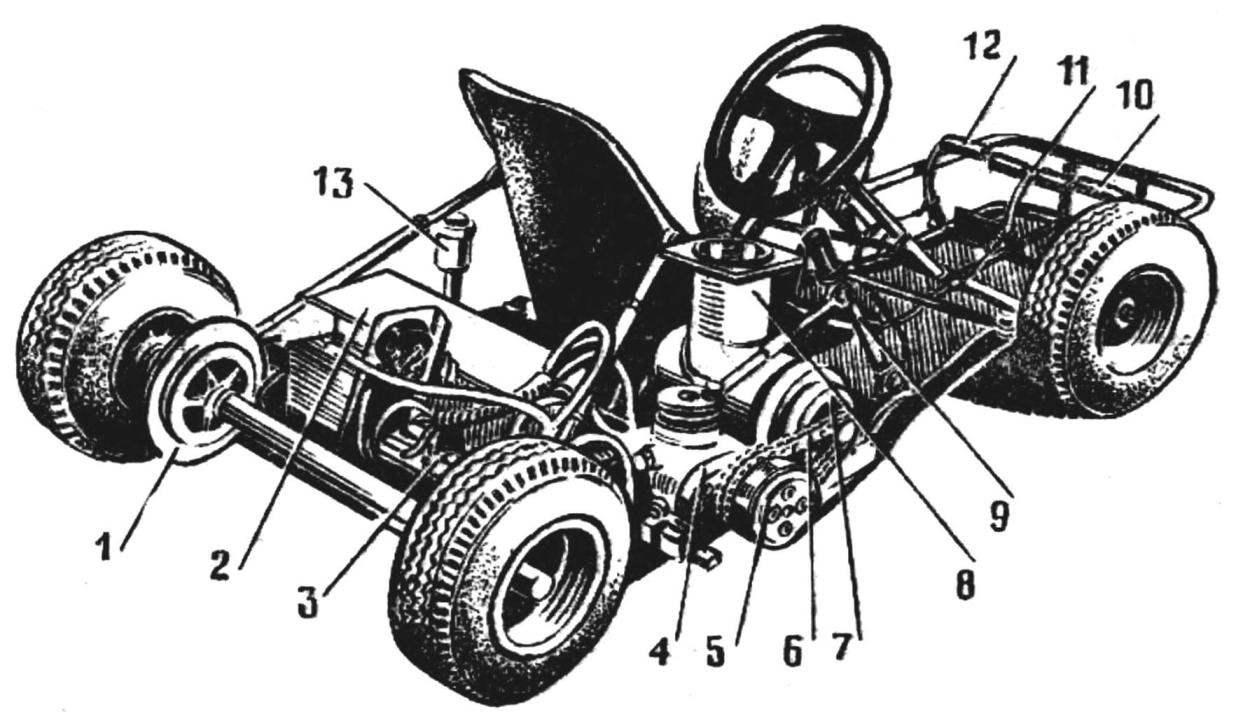 Рис. 2. Основные узлы электрокарта