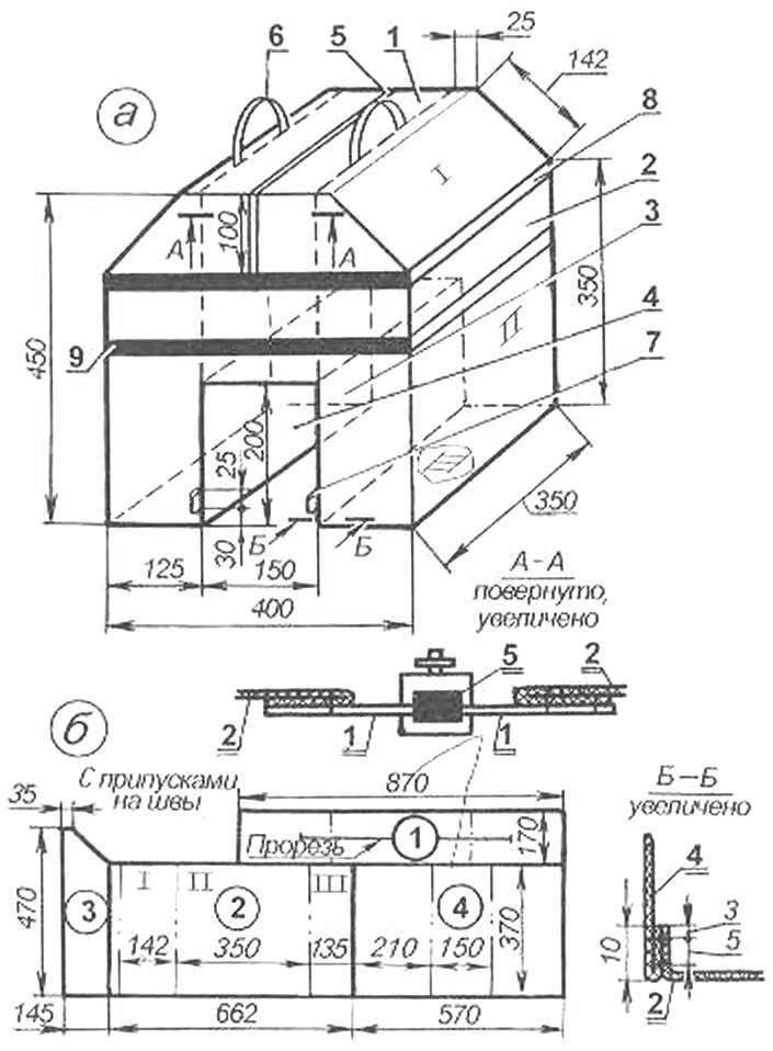 Велорюкзак (а) и расположение заготовок на полотне (б) для раскроя (материал — прорезиненная водонепроницаемая ткань «теза»)