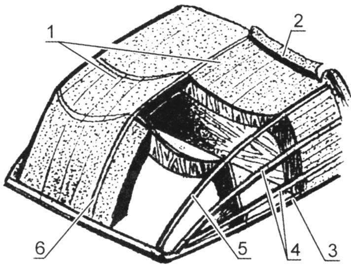 Схема образования обводов корпуса