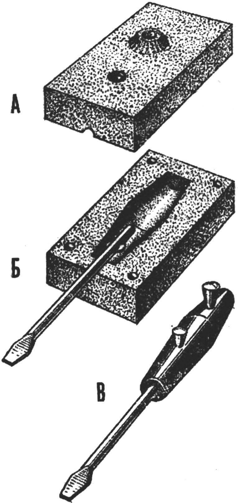Рис. 2. Изготовление рукоятки для отвертки.