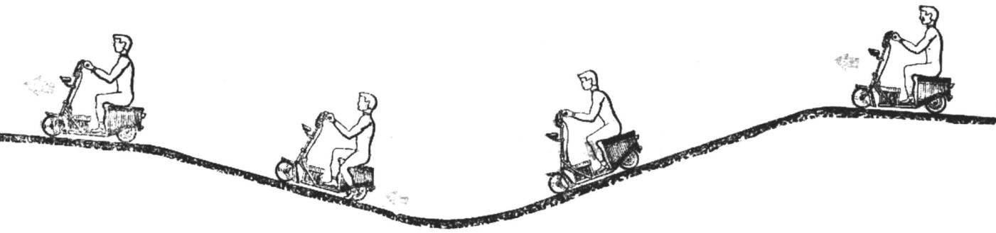 Электросамокат и схема его передвижения на местности