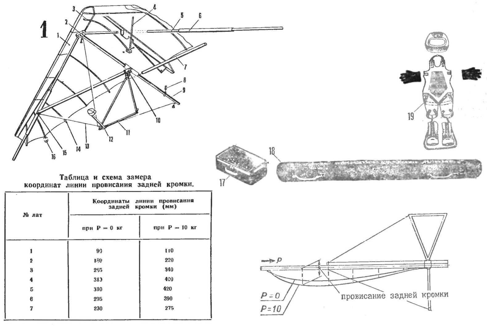 Дельтаплан «Вымпел-9»