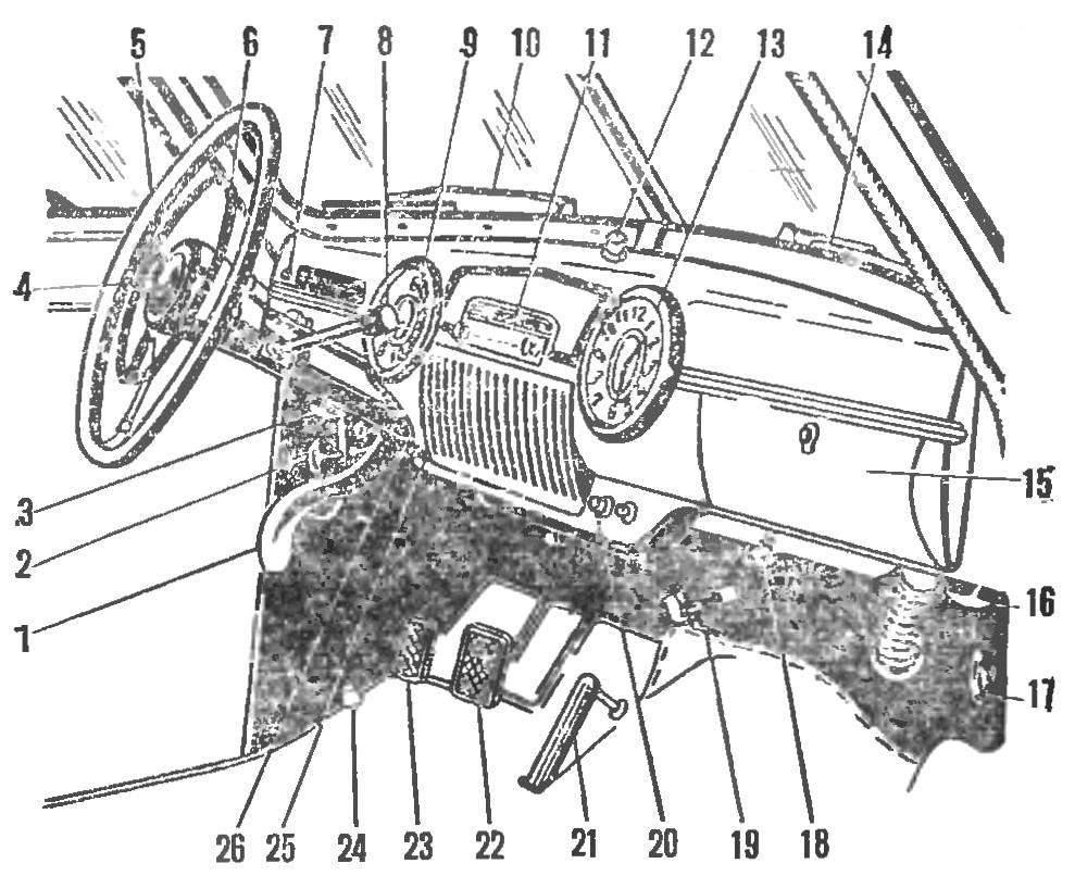 Рис. 3. Панель приборов автомобиля ГАЗ-12
