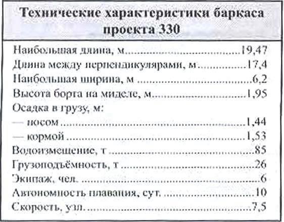 Технические характеристики баркаса проекта 330
