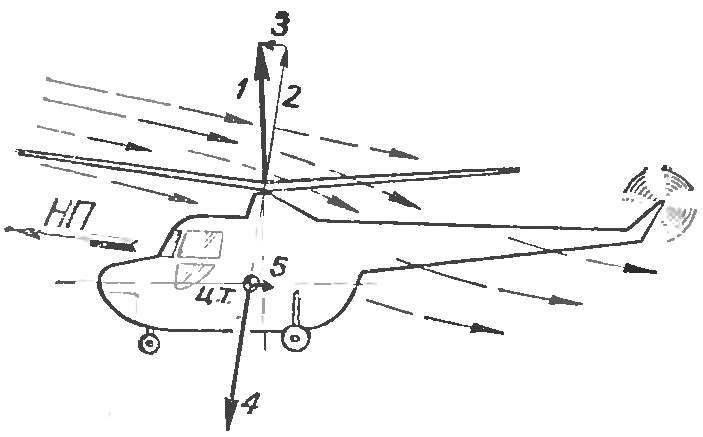 Схема однороторного вертолета