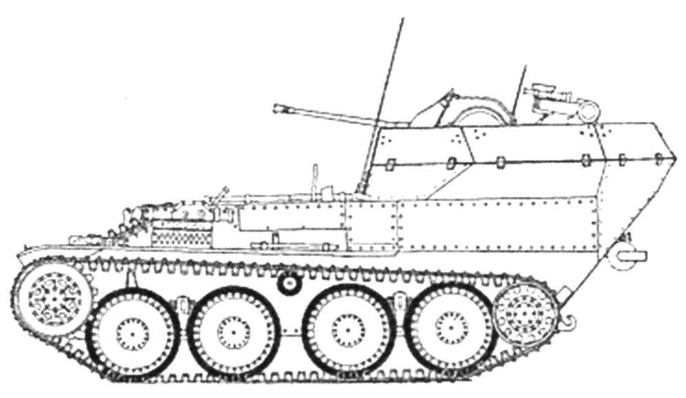 Зенитный танк Pz.Kpfw/38(t) «Гепард» Вермахта