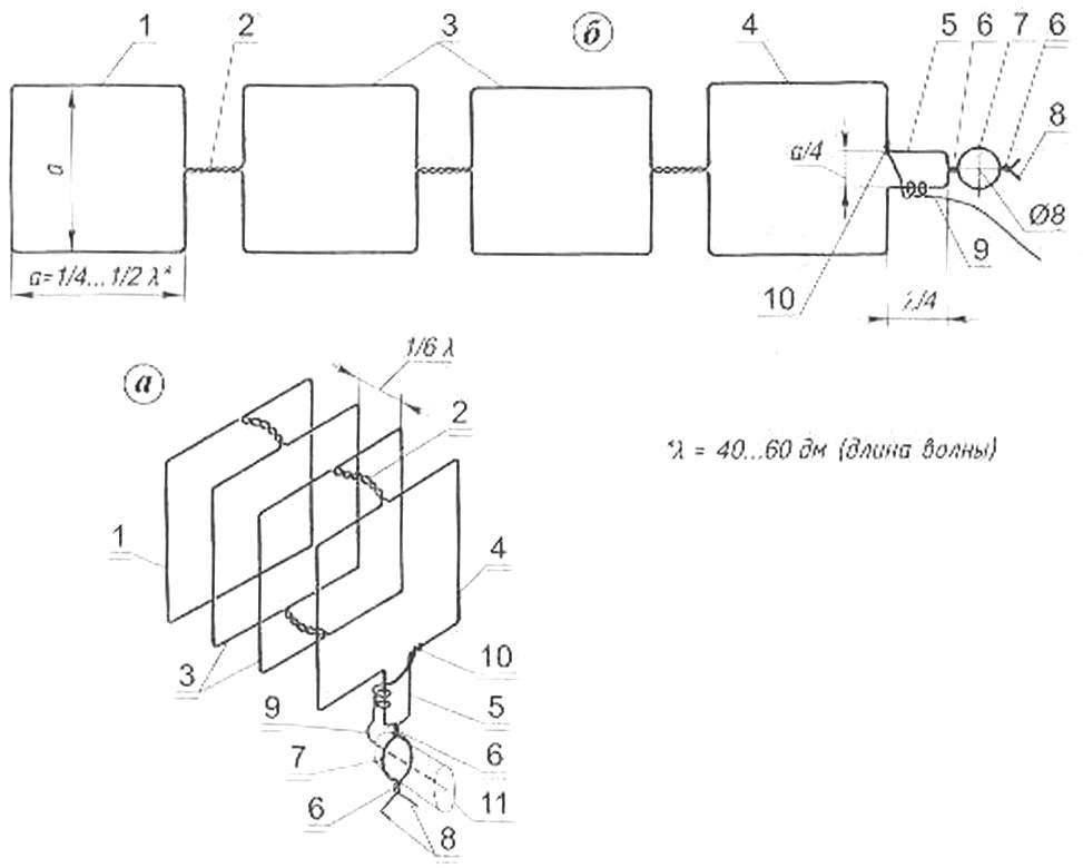 Импровизированная антенна «рамочный волновой канал» (а) и её развёртка (б)