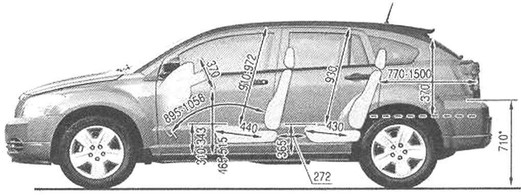 Основные размеры «обитаемой зоны» Dodge Caliber