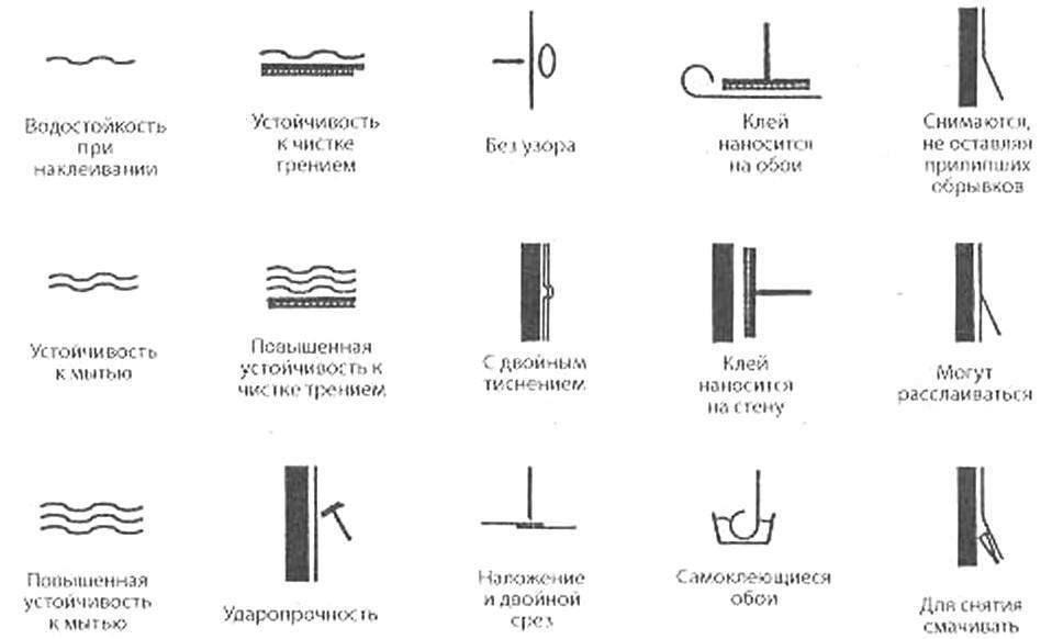 Таблица условных знаков на обоях
