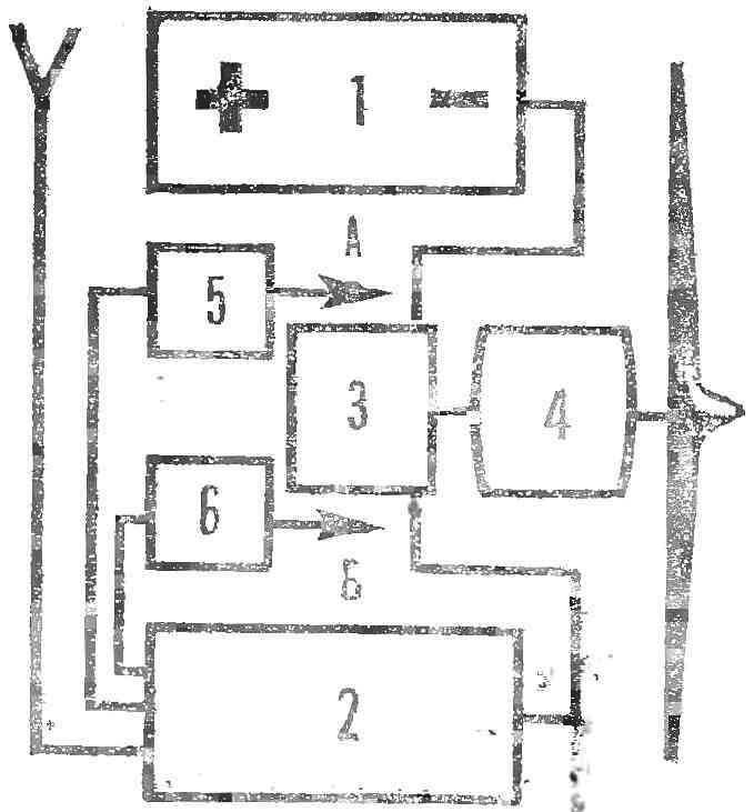 Блок-схема электрооборудования