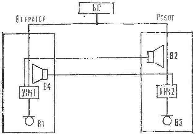 Блок-схема двусторонней связи.