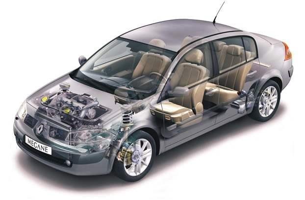 Конструкция автомобиля Renault Megane II