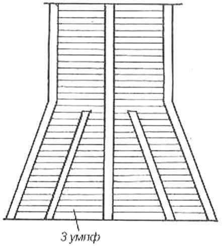 Зумиф — нижняя часть сруба