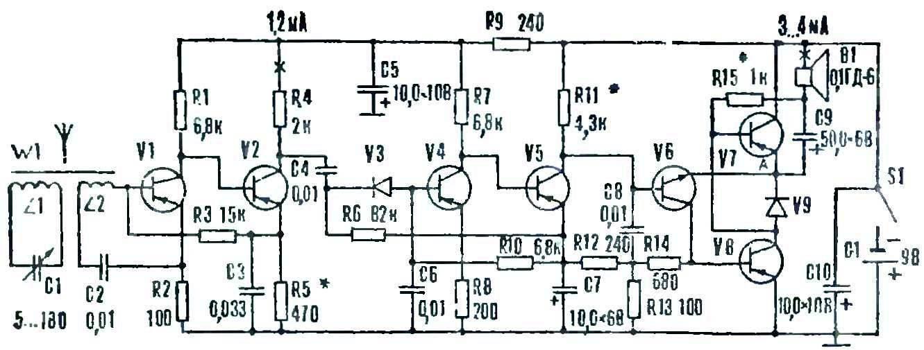 Рис. 1. Принципиальная схема радиоприемника на семи транзисторах: V1, V2 П401 — П416; V4, V5, V7, V8 МП39 — МП42; V6 МП35 — МП38; VЗ, V9 Д9Б, Д9Д, Д9Е.