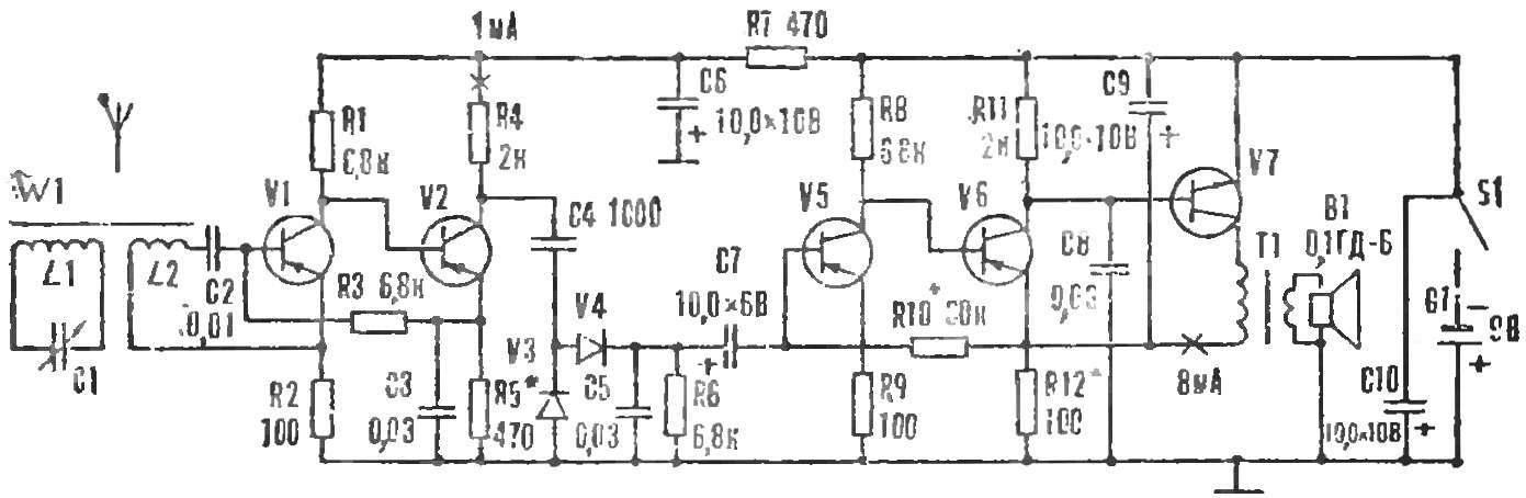 Рис. 4. Схема приемника на пяти транзисторах: V1, V2 П401 — П4І6; V5, V6 МП39 — МП42; V7 МП35 — МП38; V3, V4 Д9 с любим буквенным индексом; Т1 — выходной трансформатор от любого транзисторного радиоприемника.