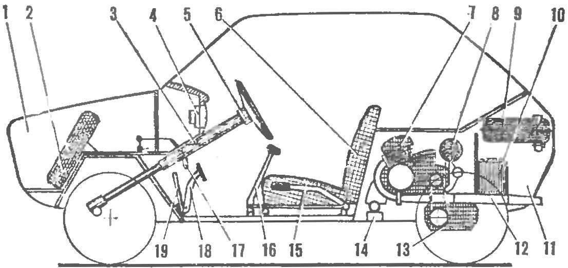 Рис. 2. Компоновка «Валги-комби»