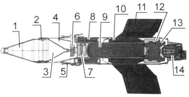 ПТУР 9М14М «Малютка-М»
