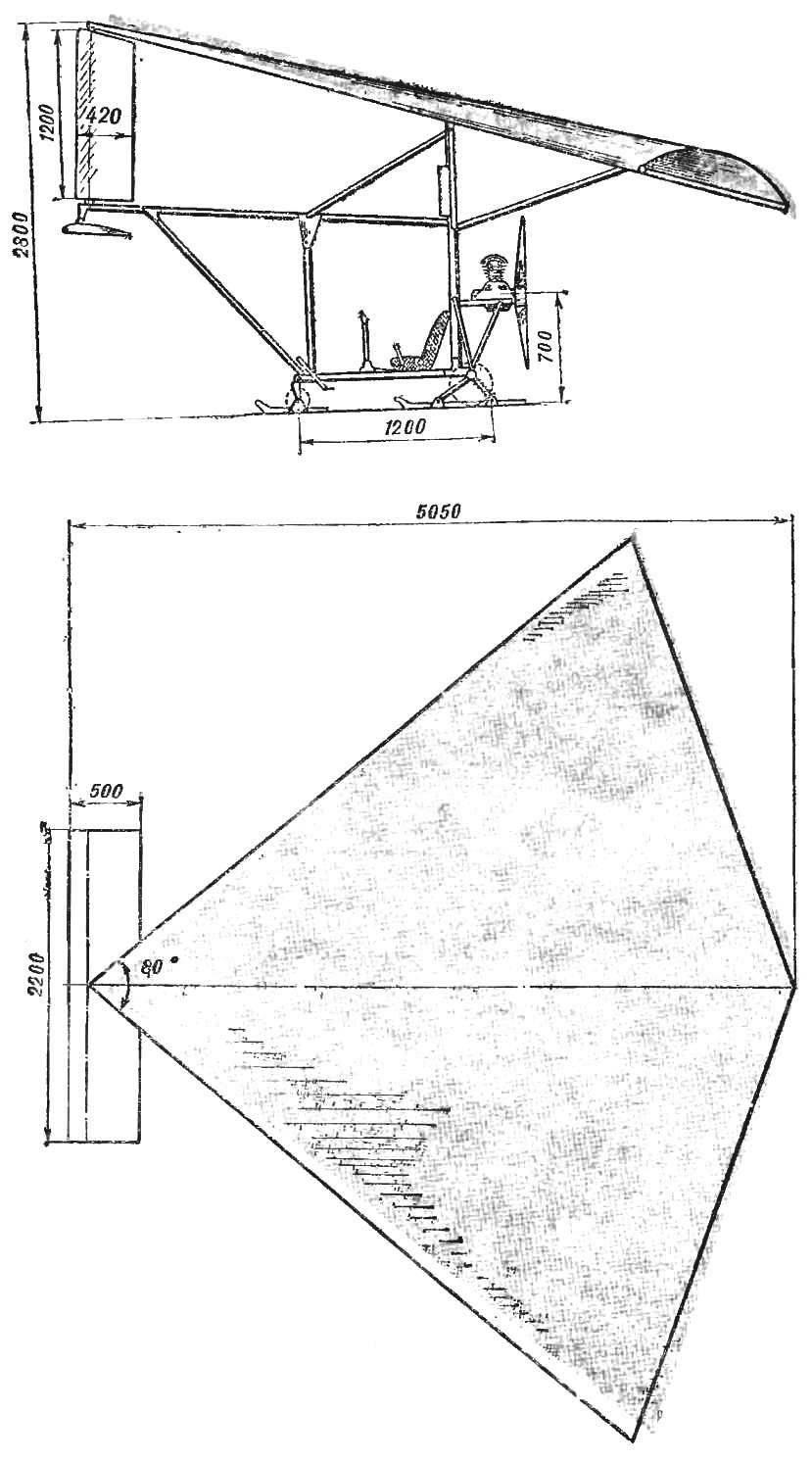 Рис. 1. Схема мотодельтаплана