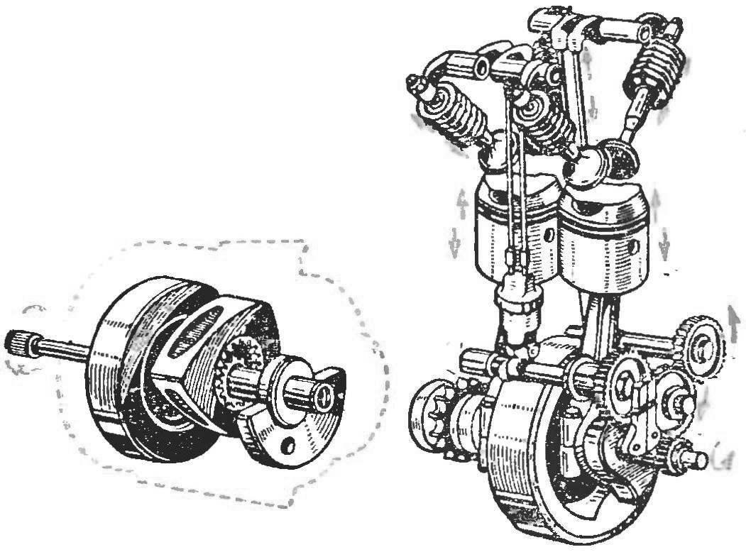 Рис. 1. Двигатель Ванкеля (в сравнении с обычным мотором).