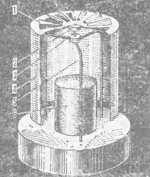 Рис. 11. Модель, работающая на аккумулированной тепловой энергии