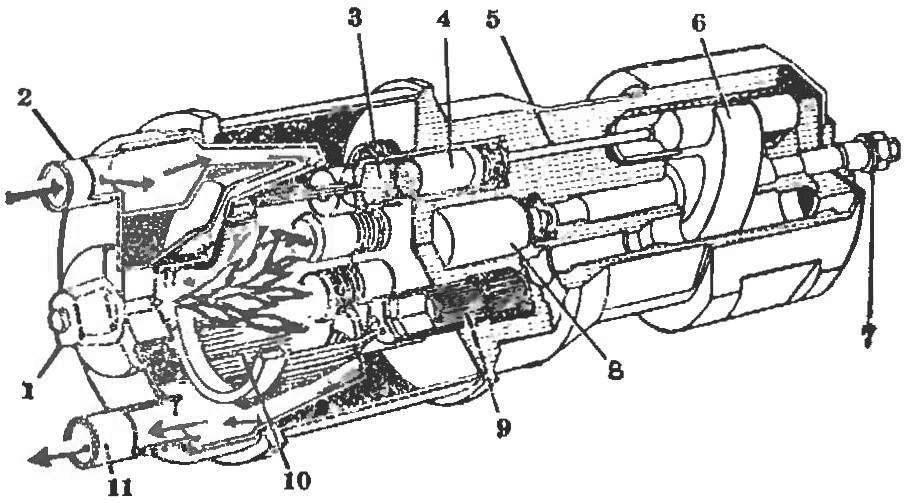 Рис. 4. Двигатель Стирлинга