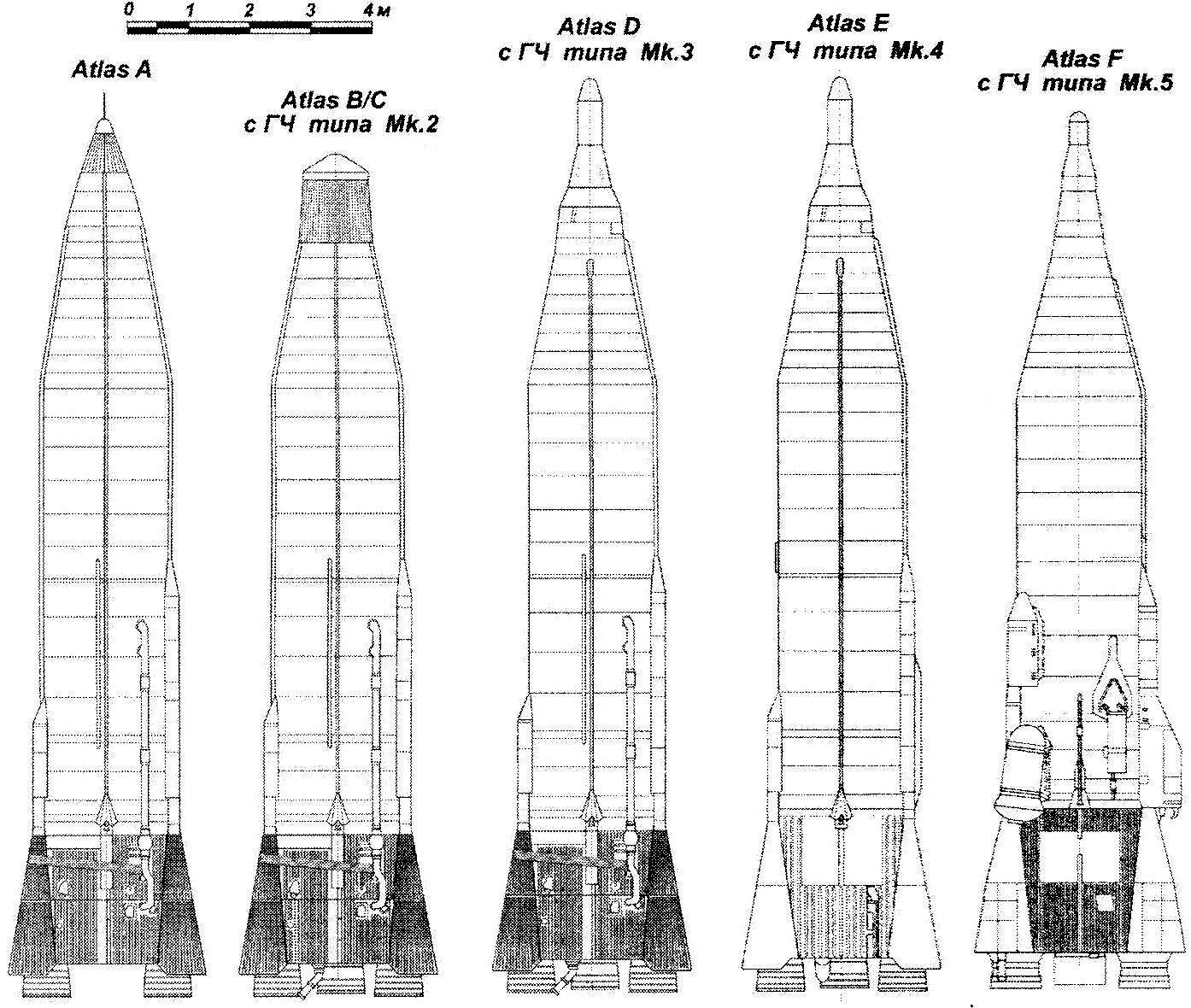 Межконтинентальные баллистические ракеты Atlas