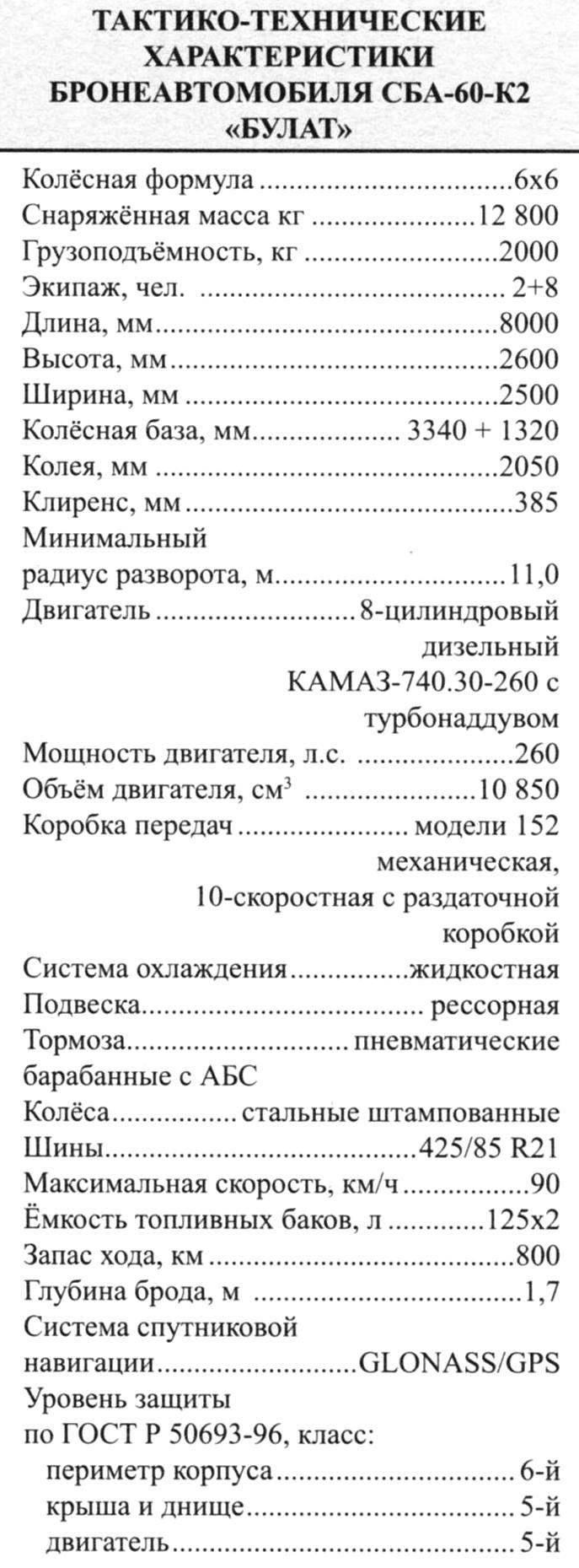 ТАКТИКО-ТЕХНИЧЕСКИЕ ХАРАКТЕРИСТИКИ БРОНЕАВТОМОБИЛЯ СБА-60-К2 «БУЛАТ»