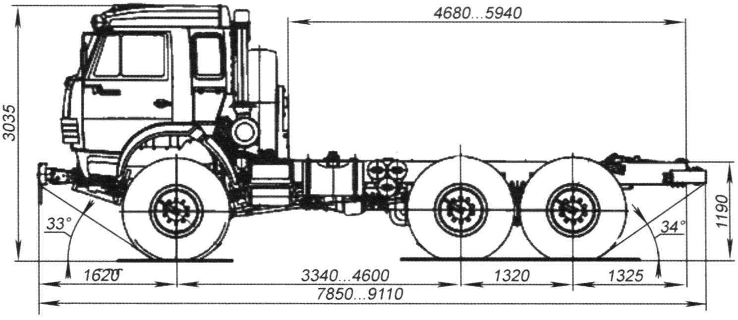 Военный грузовой КАМАЗ-5350