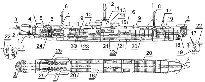 Подводная лодка «Карп», Россия, 1907 г.
