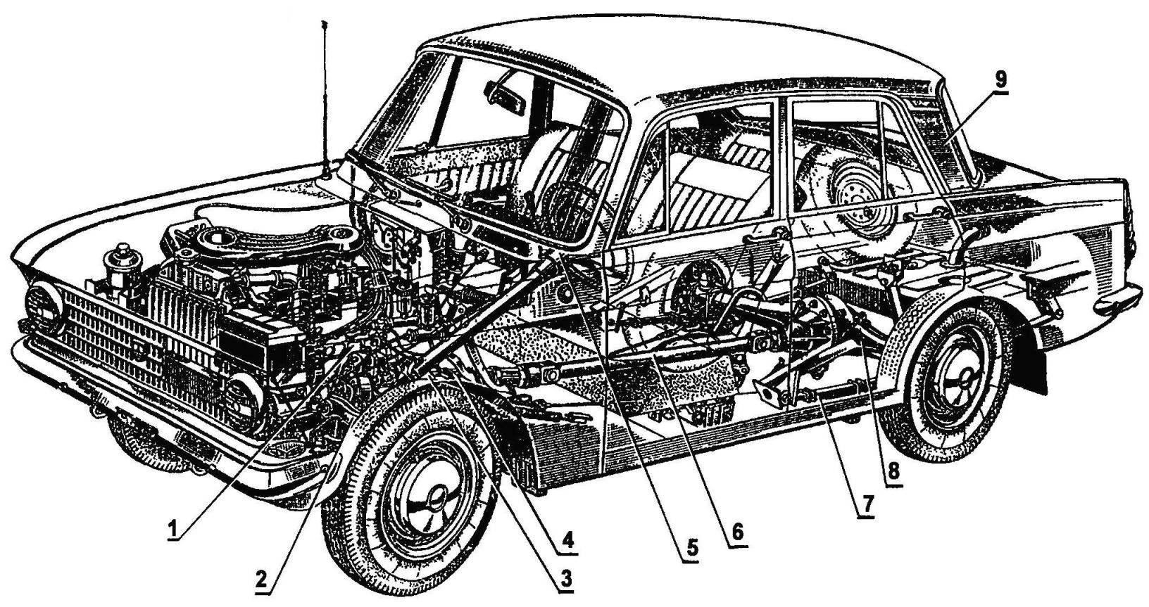 Устройство автомобиля «Москвич-408»