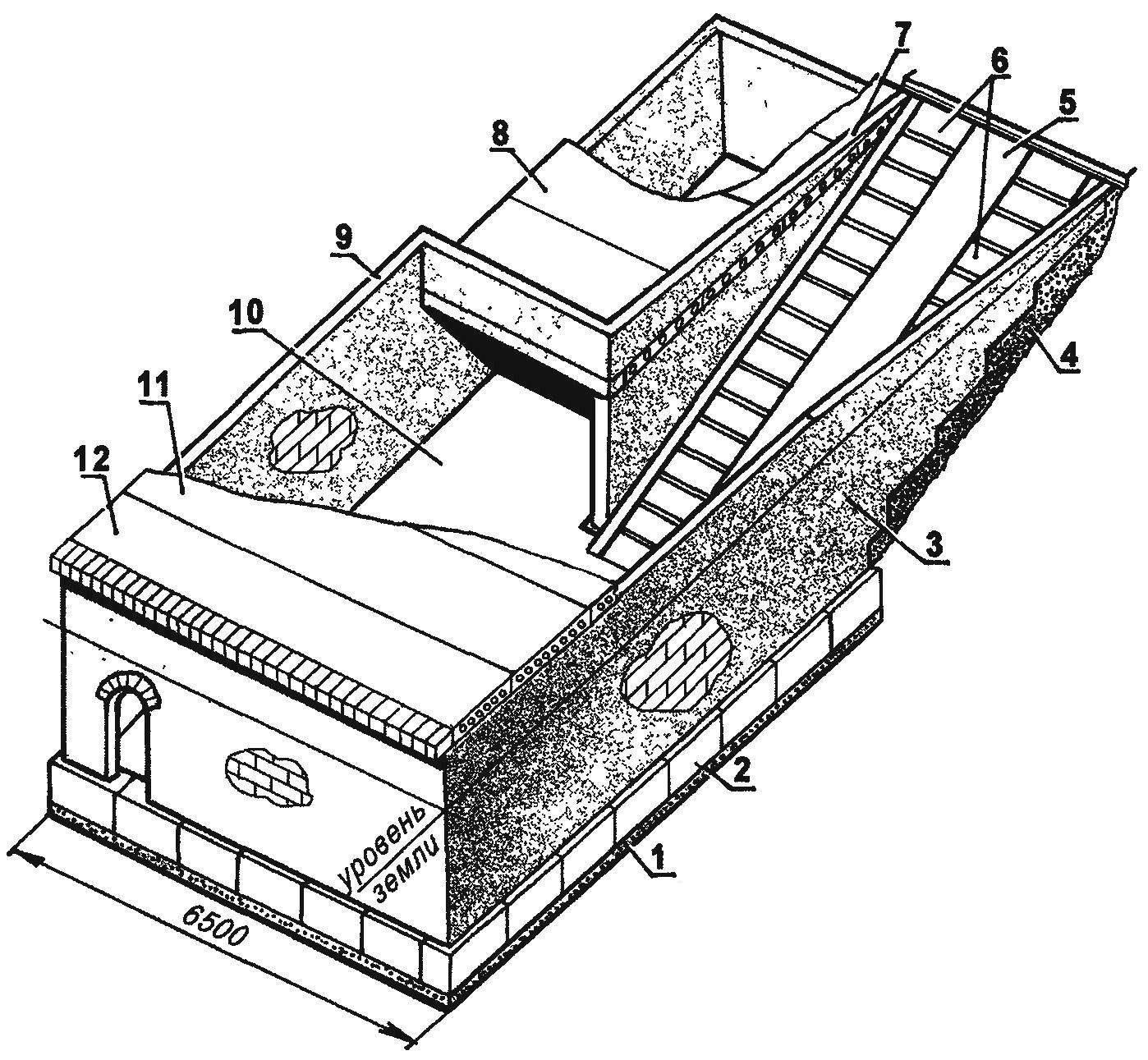 Конструкция заглубленного гаража-мастерской