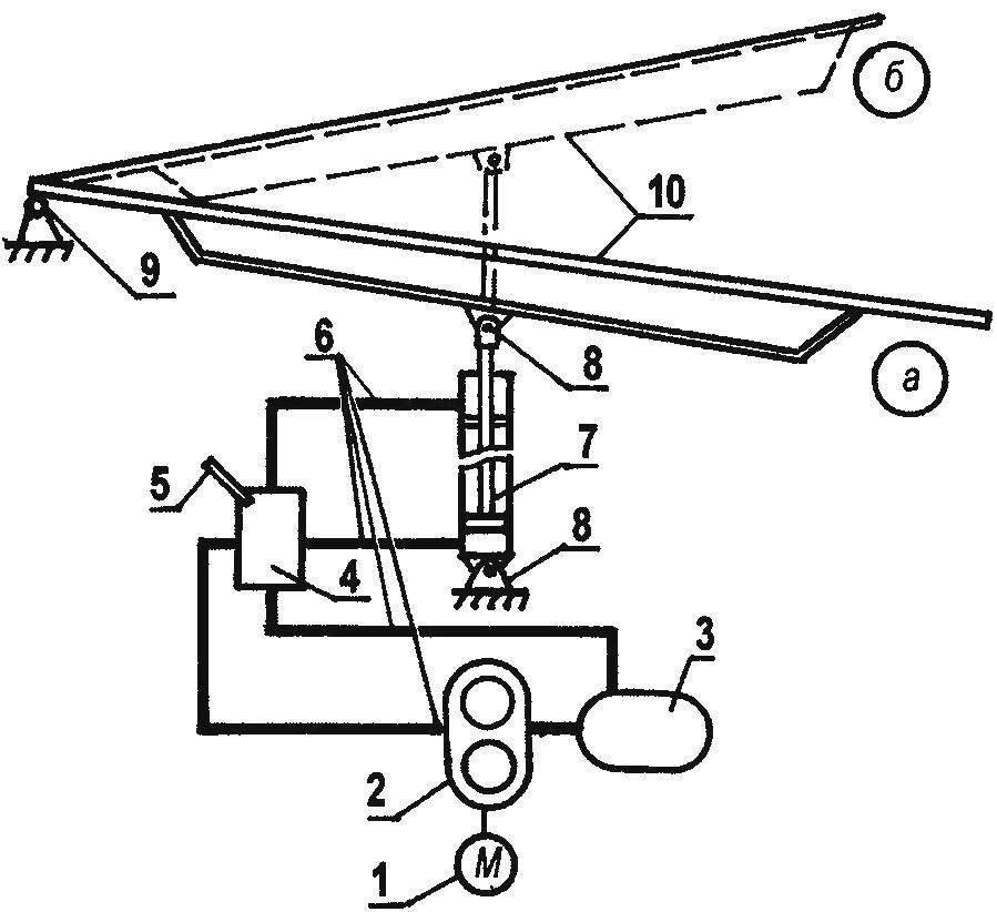 Схема гидравлического привода открывания-закрывания ворот-люка