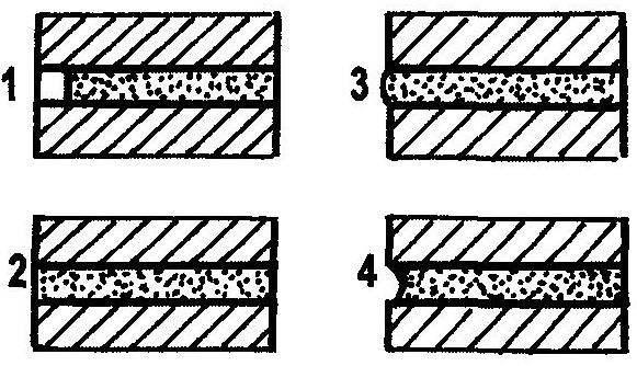 Рис. 3. Виды швов